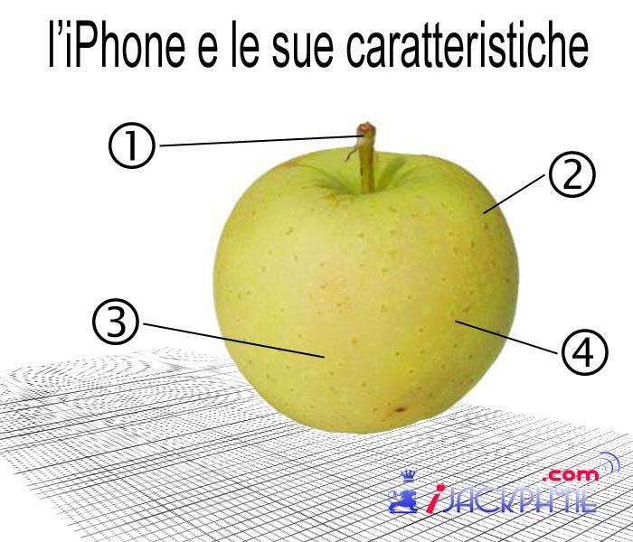 Le caratteristiche di iPhone
