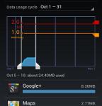 usage-all