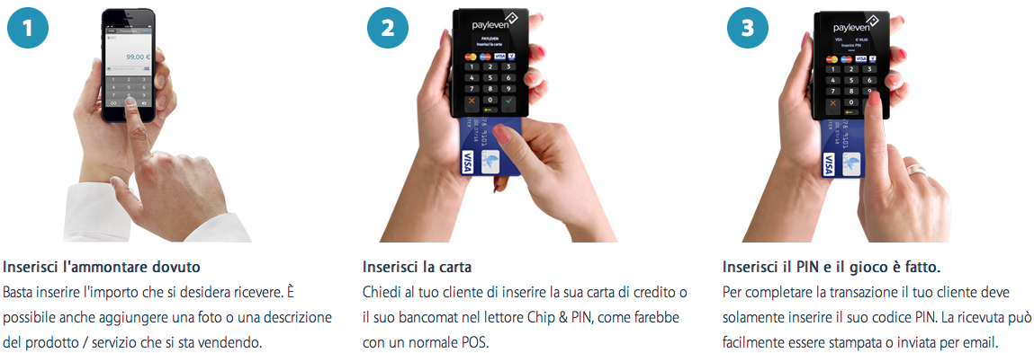 payleven 1