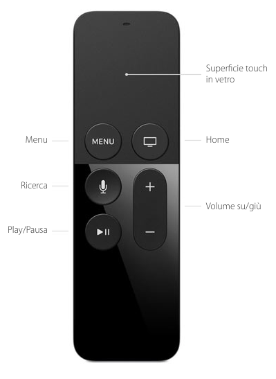Apple TV siri remote